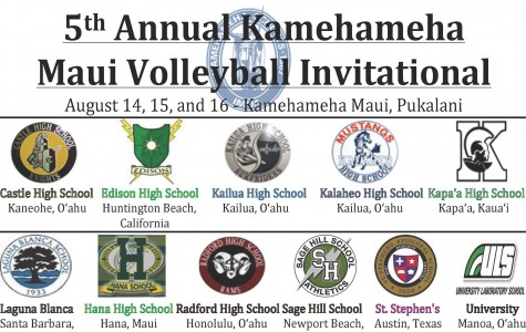 2014 Kamehameha Maui Volleyball Invitational Info Central