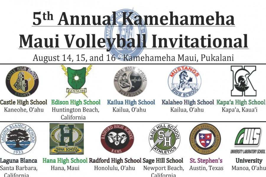 Eleven teams from Hawai'i, California and Texas will be competing at the 5th Annual Kamehameha Schools Maui this weekend, August 14-16, at Ka'ulaheanuiokamoku Gymnasium.