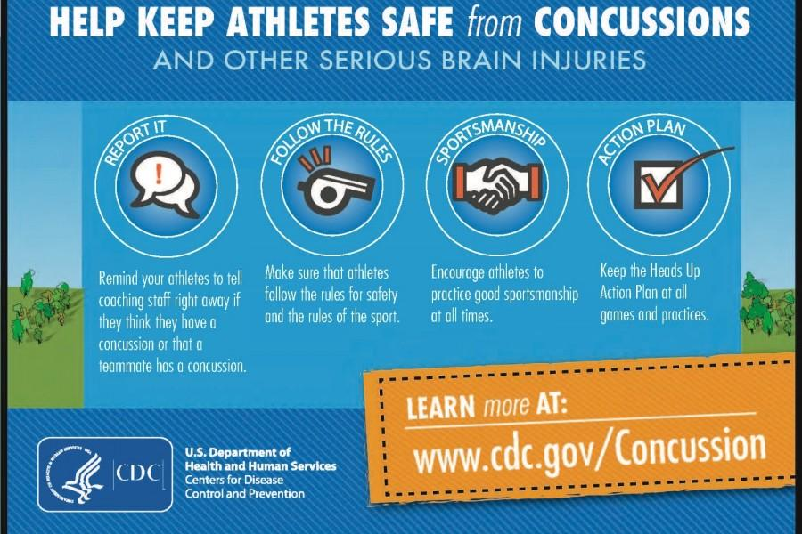 This graphic shows how athletes can minimize their chances of getting a concussion.